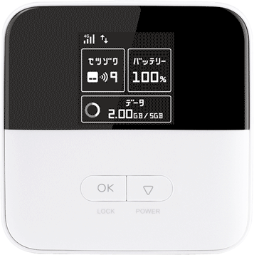 SoftBank レンタル Pocket WiFi 501hw